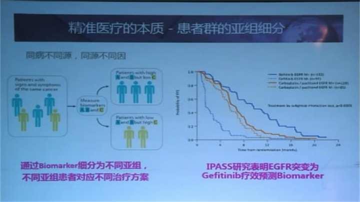 肺癌 诊断 NGS 项轶:NGS技术与常规检测的比较