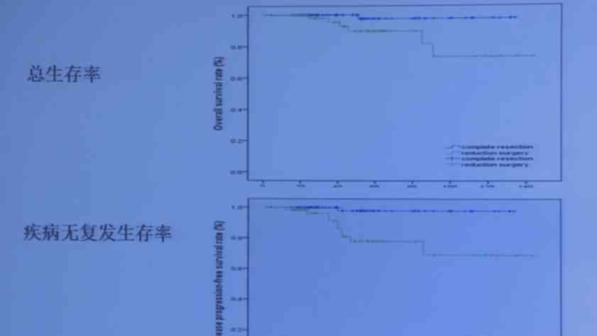 肝病 外科讲坛 王文涛:泡型肝包虫病的外科治疗