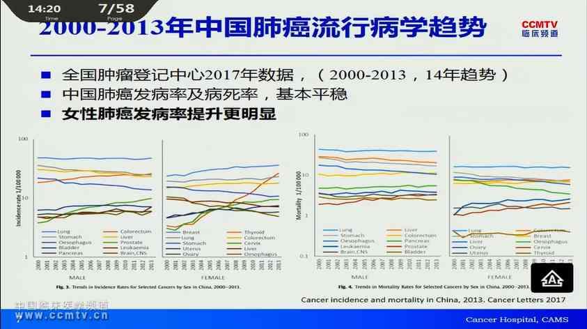 肺癌 综合治疗 高树庚:中国肺癌外科治疗现状