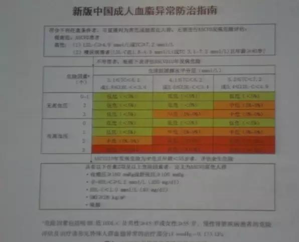 王瑛:关注中青年人的心血管病终生风险