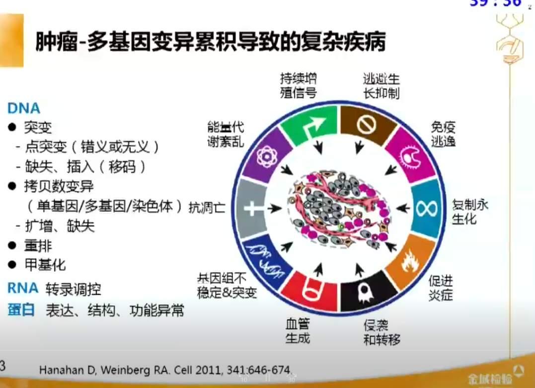 毛琳琳:多技术平台分子检测在肿瘤临床诊疗中的应用