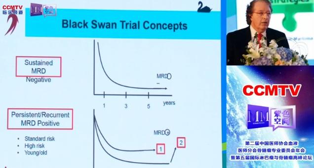 淋巴瘤 诊疗策略 MRD Brian Durie:MRD与黑天鹅研究计划的现状