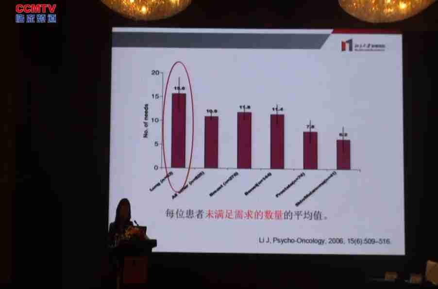 肺癌 姑息治疗 刘巍:肺癌的姑息治疗与人文情怀