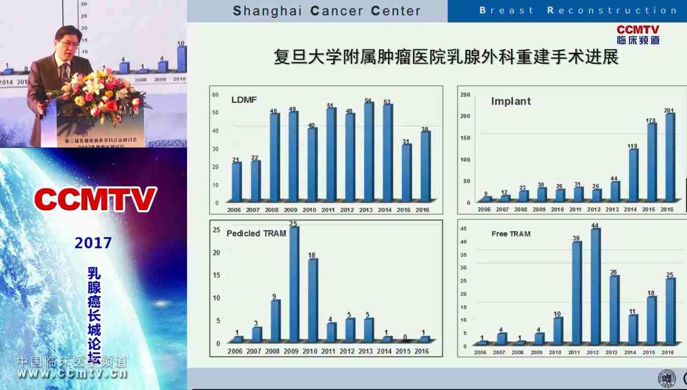 乳腺癌 诊疗策略 整形修复 DIEP 延期乳房重建 游离皮瓣 吴炅:中国即刻乳房重建的临床实践