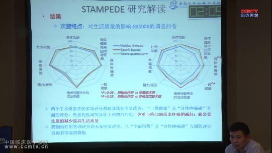 消化道疾病 预后分析 减重手术 刘威:STAMPEDE研究解读