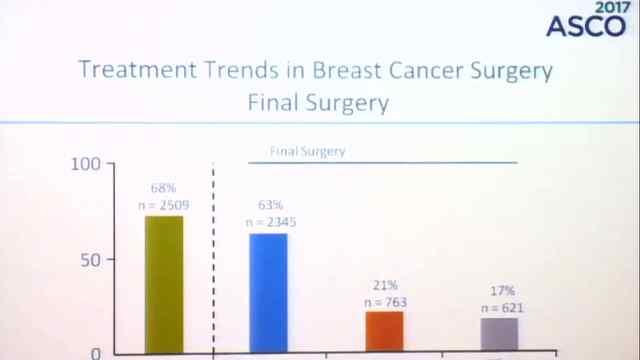 乳腺癌2017ASCO 外科治疗 林颖:2017 ASCO外科进展