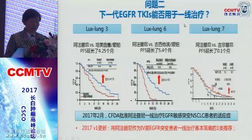 肺癌 综合治疗  程颖:CSCO原发性肺癌诊疗指南-精准把握,有效实施