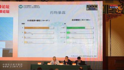 肺癌 综合治疗 王长利:非小细胞肺癌辅助治疗进展