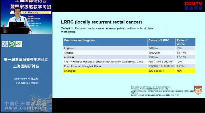 结直肠癌 诊疗策略 MDT 外科讲坛 项建斌:局部复发直肠癌的MDT治疗