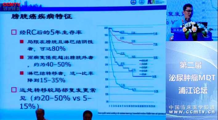 膀胱癌 综合治疗 辅助治疗 刘继彦:膀胱癌的辅助化疗