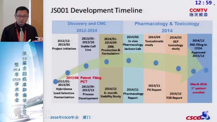 癌症 免疫治疗 PD-1 基础医学 Shen Yao:中国第一个进入临床阶段的PD-1抗体