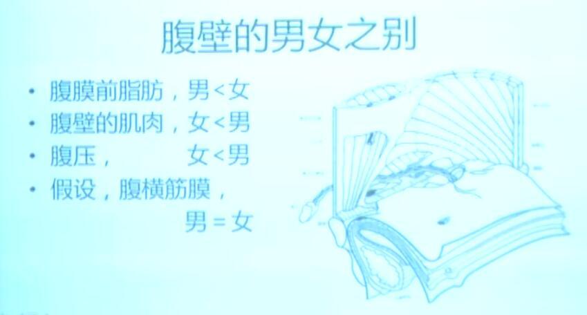 疝气 外科讲坛 基础医学 陈双:重视疝外科的基础与临床