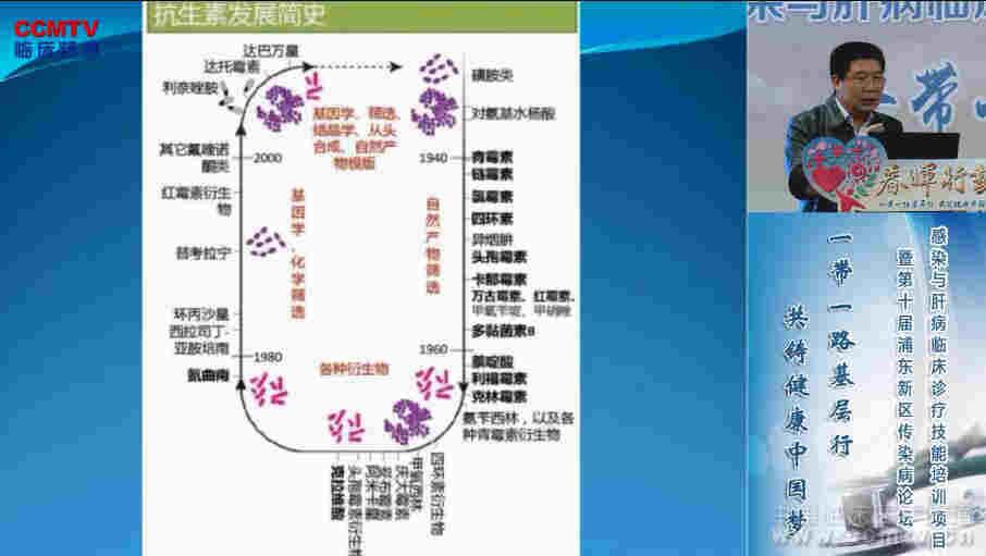 感染 系统治疗 抗菌治疗 臧国庆:抗菌药物合理使用