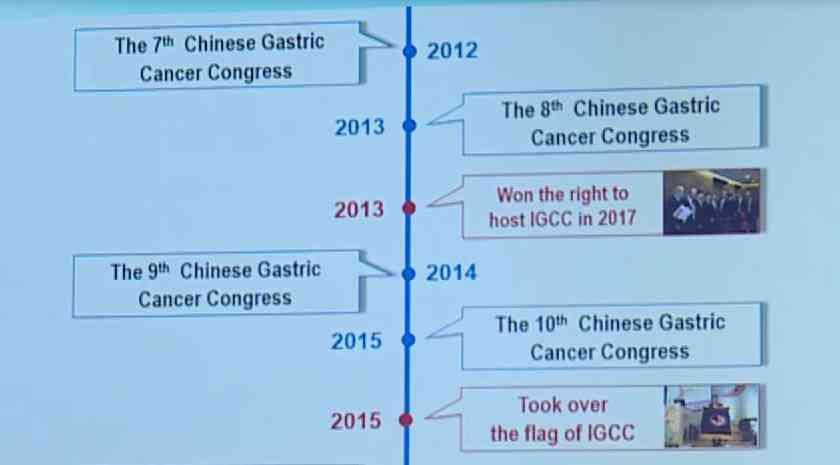 胃癌 综合治疗  季加孚:中国胃癌进展与挑战