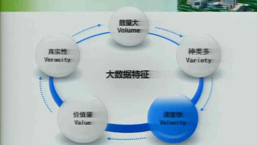 胃癌 数字医学 薛英威:胃癌病历资料数据化管理