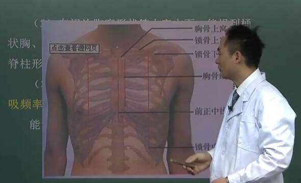 第40讲:胸部检查