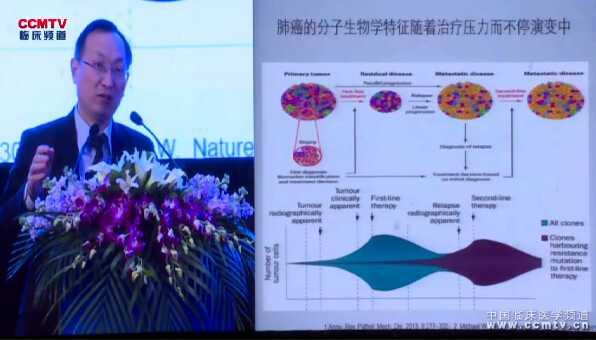 肺癌 诊断 NSCLC 液体活检 CTC ctDNA 周彩存:血液生物标志物在非小细胞肺癌治疗中的作用