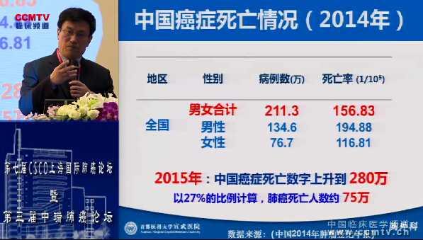 肺癌 诊疗策略 外科讲坛 指南 支修益:中国原发性肺癌诊疗规范(2015) - 早期肺癌外科部分