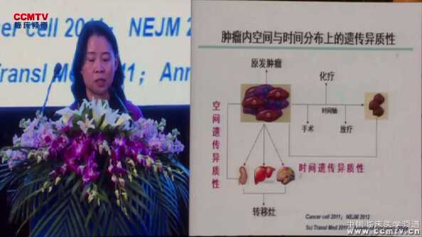 肺癌 基础研究 异质性 靶向治疗 耐药 诊疗策略 王洁:肿瘤异质性对NSCLC靶向治疗原继发耐药的影响
